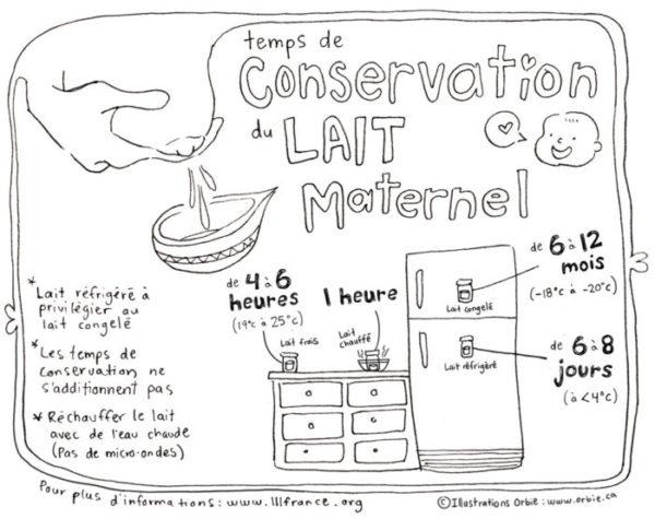 laitconservation_web